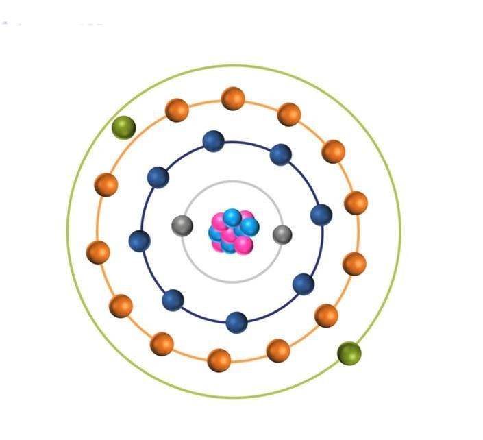 Máy quang phổ phân tích thành phần kim loại: nguyên lý và phân loại