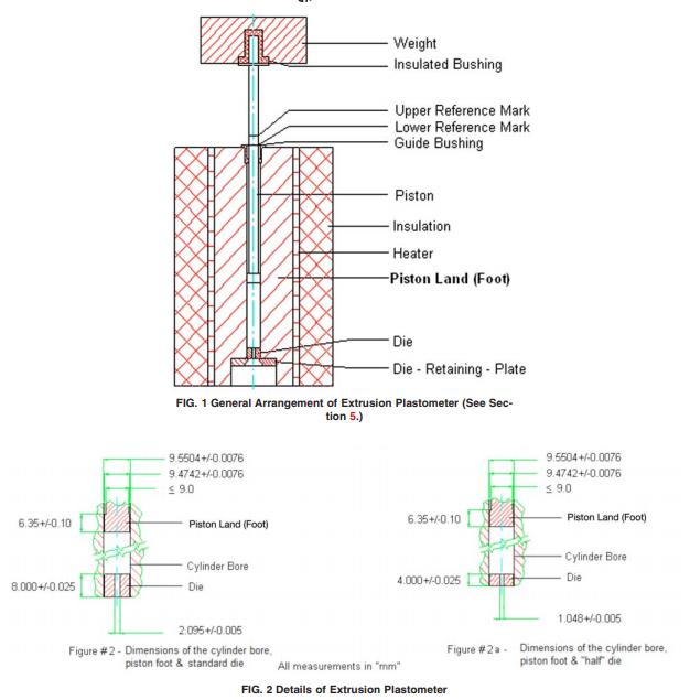 PHƯƠNG PHÁP XÁC ĐỊNH CHỈ SỐ MFI (CHỈ SỐ NÓNG CHẢY CỦA NHỰA) theo tiêu chuẩn ASTM D 1238 và ISO 1133